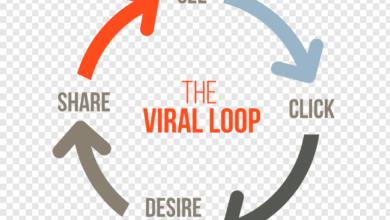 apa itu viral?