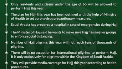 10 Peristiwa Penyebab Ibadah Haji Ditangguhkan